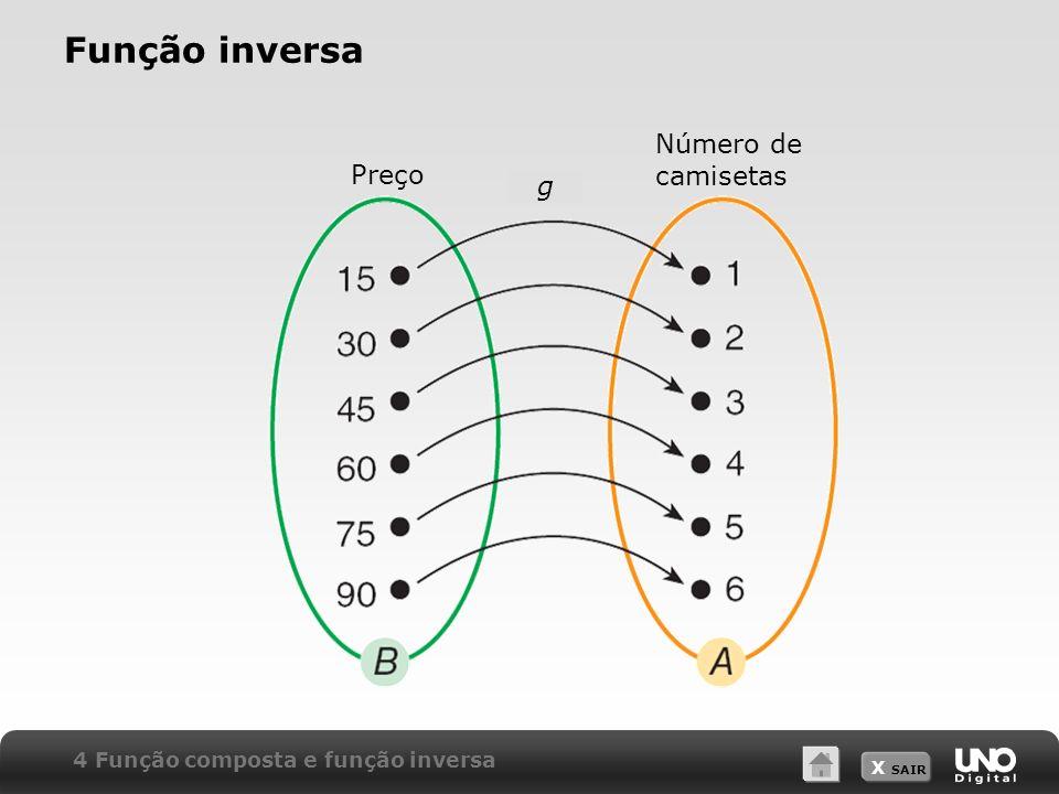 X SAIR Função inversa 4 Função composta e função inversa Preço Número de camisetas g