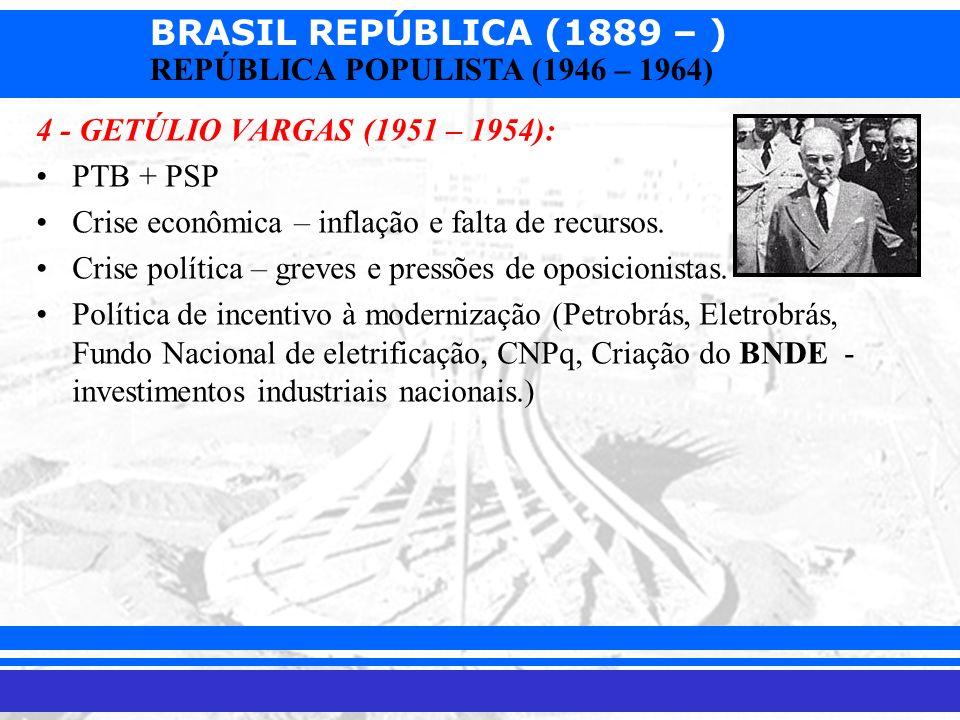 BRASIL REPÚBLICA (1889 – ) Prof. Iair iair@pop.com.br REPÚBLICA POPULISTA (1946 – 1964) 4 - GETÚLIO VARGAS (1951 – 1954): PTB + PSP Crise econômica –