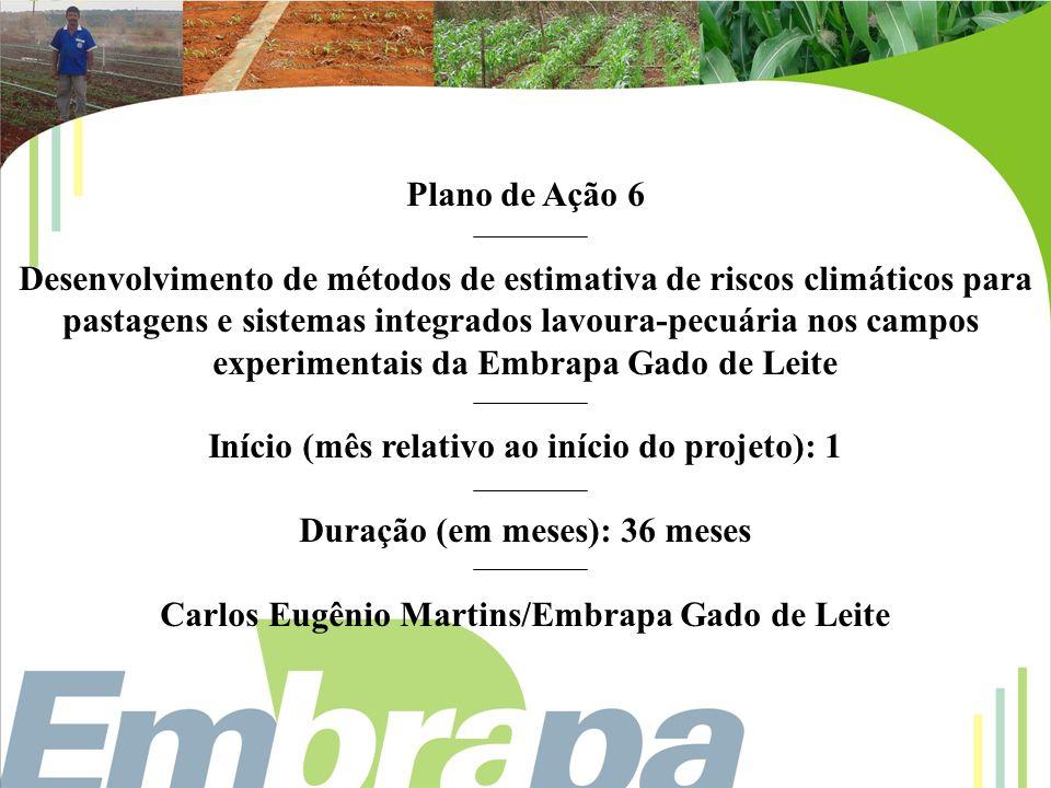 Plano de Ação 6 Desenvolvimento de métodos de estimativa de riscos climáticos para pastagens e sistemas integrados lavoura-pecuária nos campos experim
