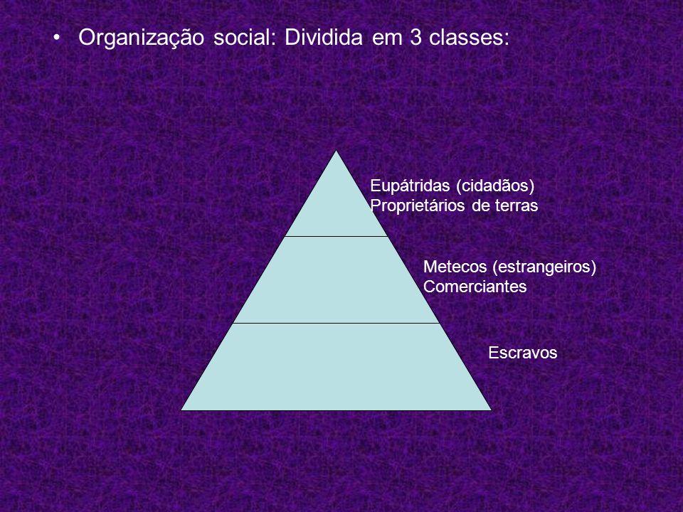Organização social: Dividida em 3 classes: Eupátridas (cidadãos) Proprietários de terras Metecos (estrangeiros) Comerciantes Escravos