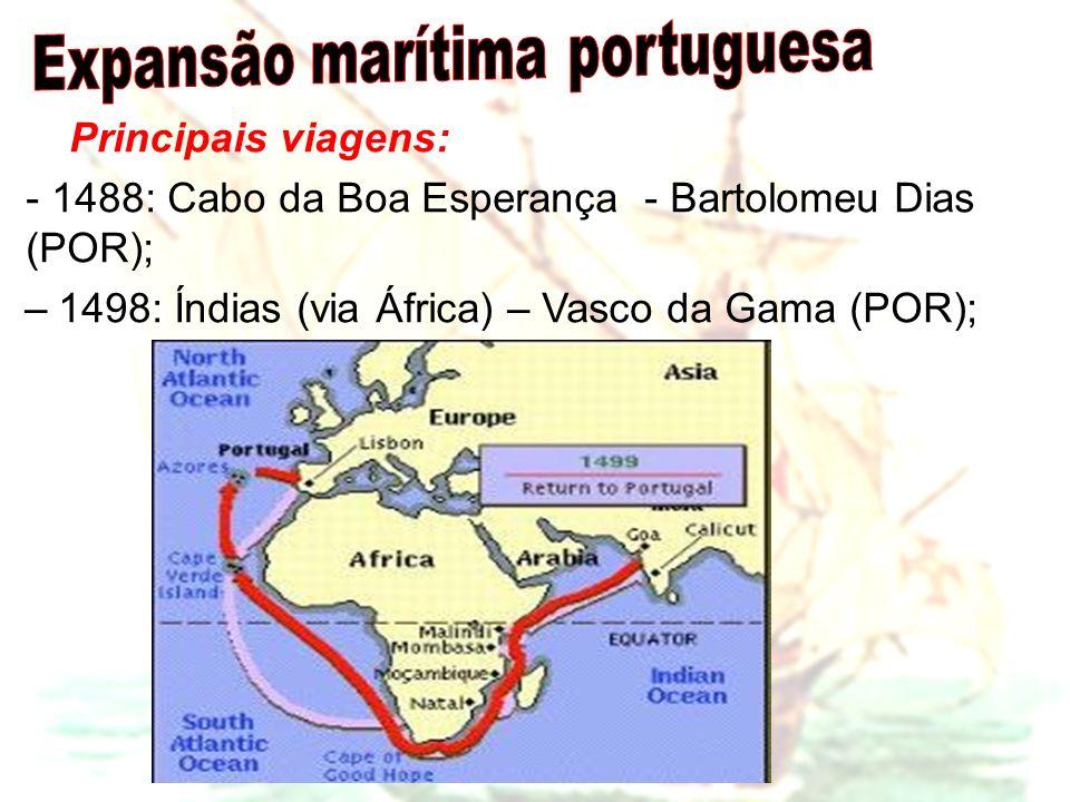 Principais viagens: - 1488: Cabo da Boa Esperança - Bartolomeu Dias (POR); –1498: Índias (via África) – Vasco da Gama (POR);