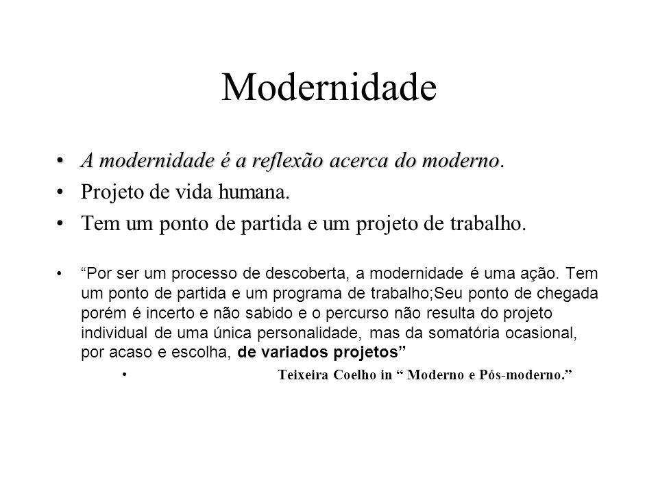 Modernidade A modernidade é a reflexão acerca do modernoA modernidade é a reflexão acerca do moderno. Projeto de vida humana. Tem um ponto de partida