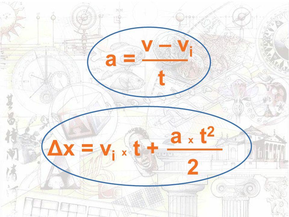 MRUV Tem aceleração escalar constante Velocidade variável em módulo Percorre distâncias diferentes em tempos iguais Movimento acelerado ou retardado
