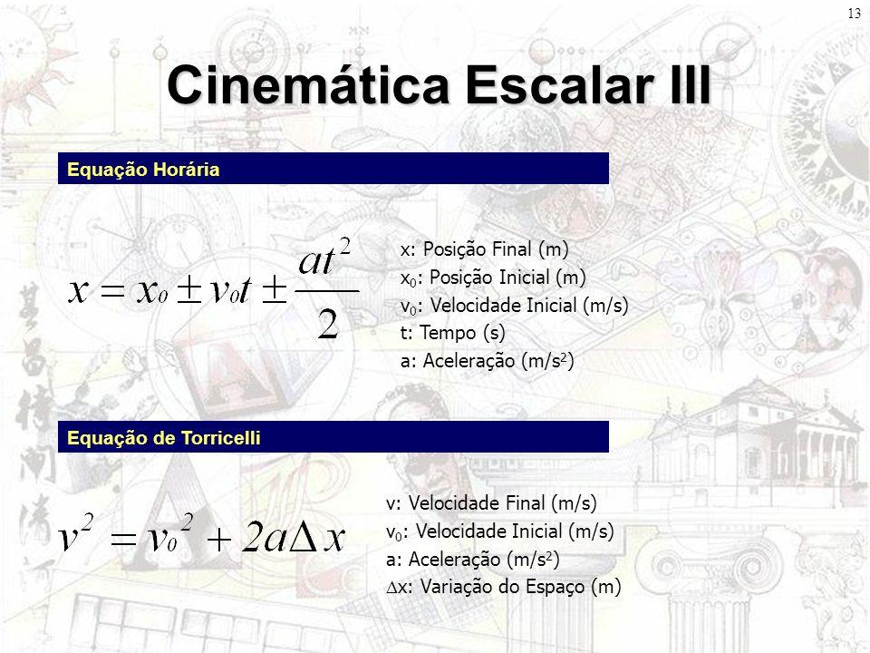 12 Cinemática Escalar II Aceleração Média Equação da Velocidade a m : Aceleração Média (m/s 2 ) v: Variação da Velocidade (m/s) t: Variação do Tempo (s) v: Velocidade Final (m/s) v 0 : Velocidade Inicial (m/s) a: Aceleração (m/s 2 ) t: Tempo (s)