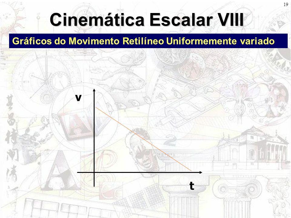 18 Cinemática Escalar VIII Gráficos do Movimento Retilíneo Uniformemente variado t v A ÁREA DA FIGURA É NUMERICAMENTE IGUAL AO DESLOCAMENTO
