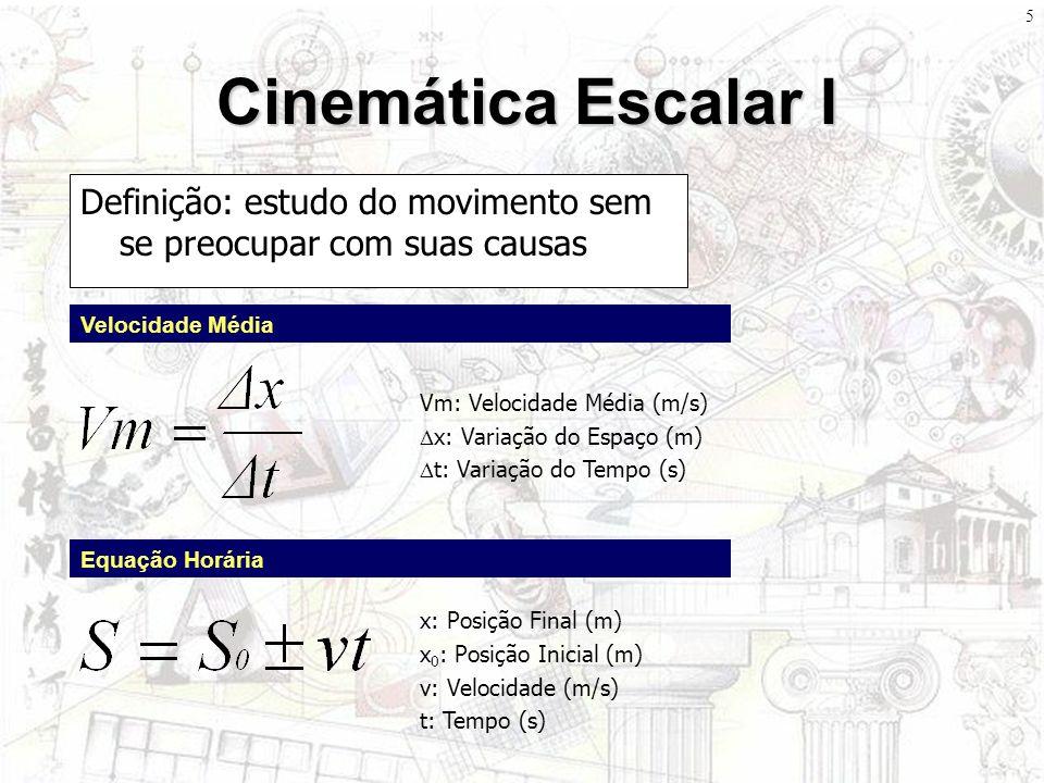 15 Cinemática Escalar V Gráficos do Movimento Retilíneo Uniforme t x α