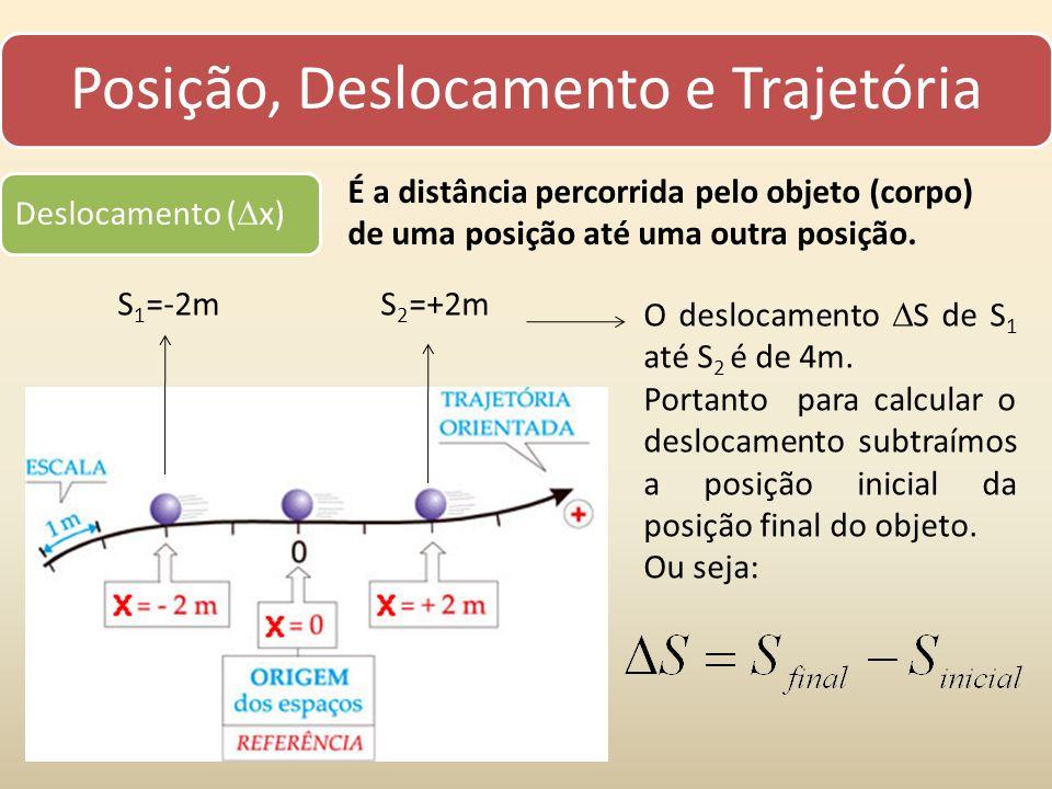 Posição, Deslocamento e Trajetória Deslocamento ( x) É a distância percorrida pelo objeto (corpo) de uma posição até uma outra posição. S 1 =-2mS 2 =+