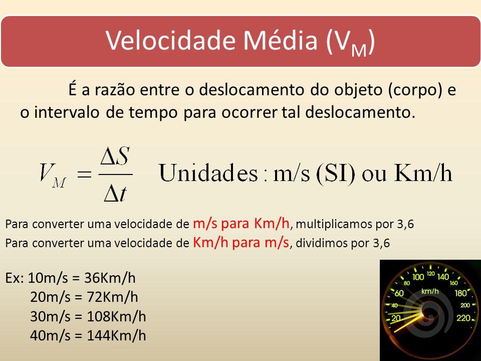 Velocidade Média (VM) É a razão entre o deslocamento do objeto (corpo) e o intervalo de tempo para ocorrer tal deslocamento. Para converter uma veloci