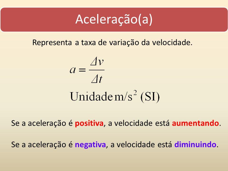 Aceleração(a) Representa a taxa de variação da velocidade. Se a aceleração é positiva, a velocidade está aumentando. Se a aceleração é negativa, a vel