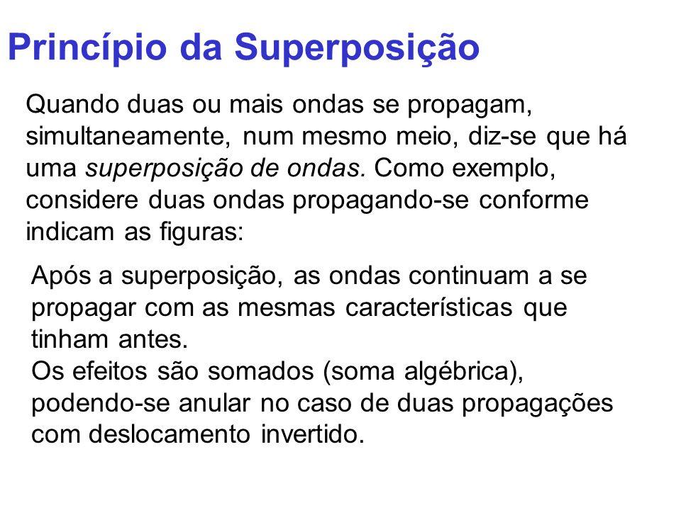 Princípio da Superposição Quando duas ou mais ondas se propagam, simultaneamente, num mesmo meio, diz-se que há uma superposição de ondas.