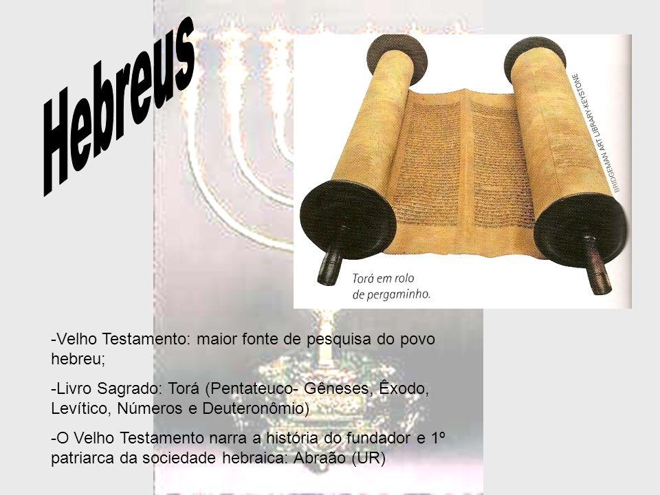 -Acreditavam ser o povo eleito por Deus – Iaweh -Por volta de 1750 a.C., devido à seca na região de Canaã, os hebreus migraram para o Egito, onde permaneceram por 400 anos.