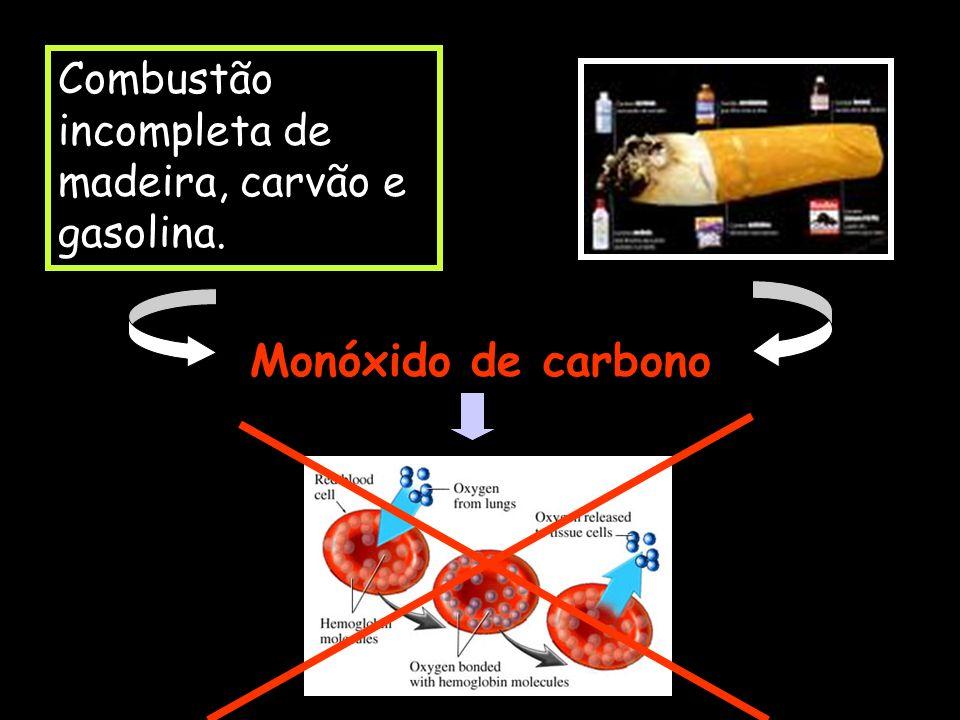 Monóxido de carbono Combustão incompleta de madeira, carvão e gasolina.