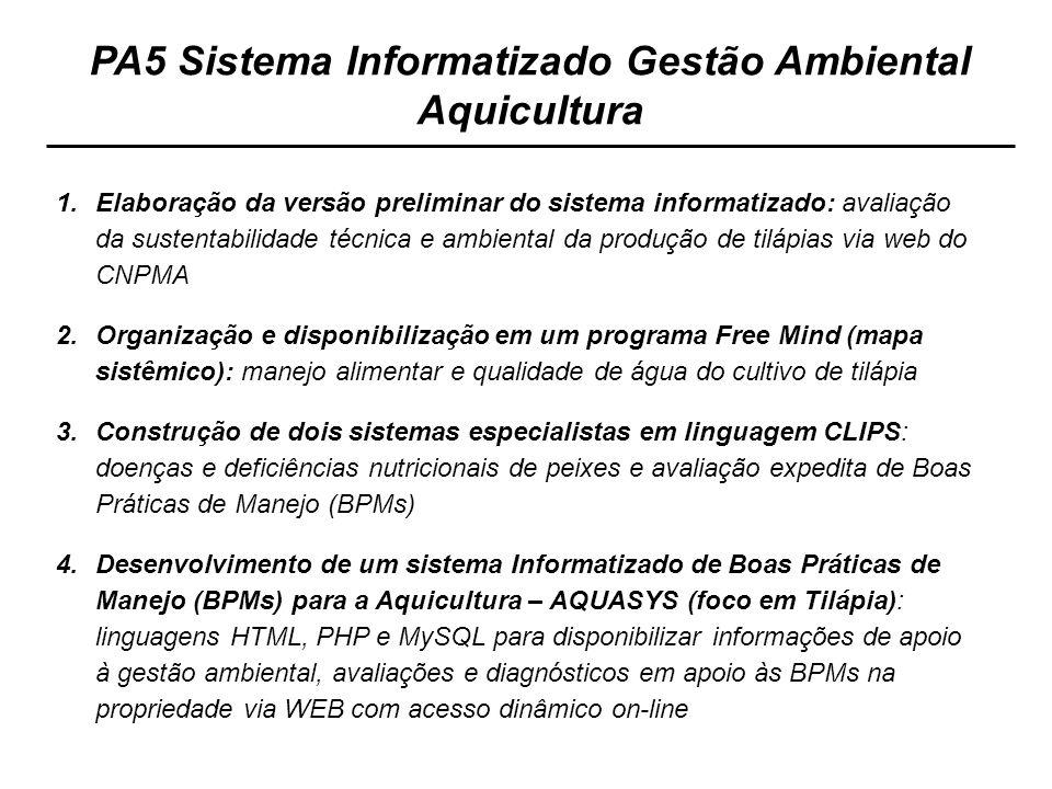 Algumas Opções Disponibilizadas pelo AQUISYS - até setembro/2009 Figura 1.