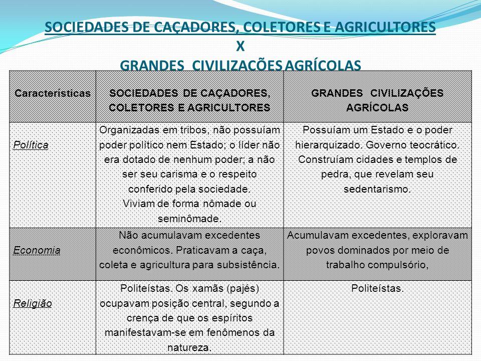 SOCIEDADES DE CAÇADORES, COLETORES E AGRICULTORES X GRANDES CIVILIZAÇÕES AGRÍCOLAS Características SOCIEDADES DE CAÇADORES, COLETORES E AGRICULTORES G