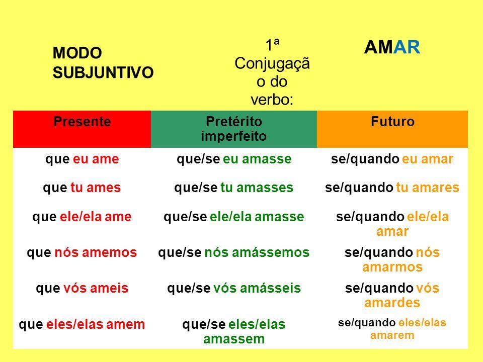 1ª Conjugaçã o do verbo: AMAR Presente Pretérito imperfeito Futuro que eu ameque/se eu amassese/quando eu amar que tu amesque/se tu amassesse/quando t