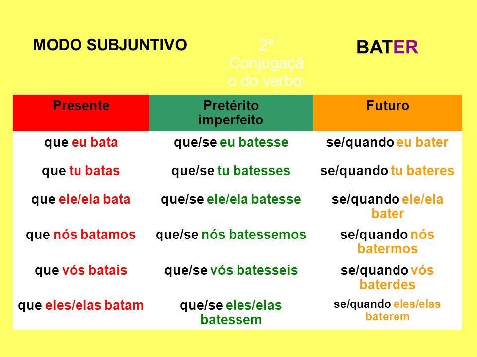2ª Conjugaçã o do verbo: BATER Presente Pretérito imperfeito Futuro que eu bataque/se eu batessese/quando eu bater que tu batasque/se tu batessesse/qu