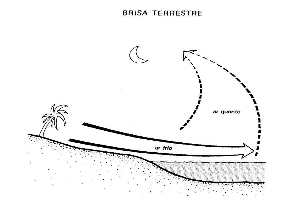 DURANTE A NOITE: O ar próximo da superfície da água se resfria menos.