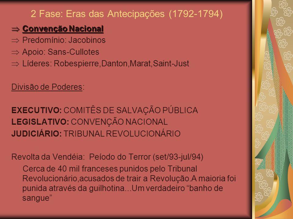 2 Fase: Eras das Antecipações (1792-1794) Convenção Nacional Convenção Nacional Predomínio: Jacobinos Apoio: Sans-Cullotes Líderes: Robespierre,Danton