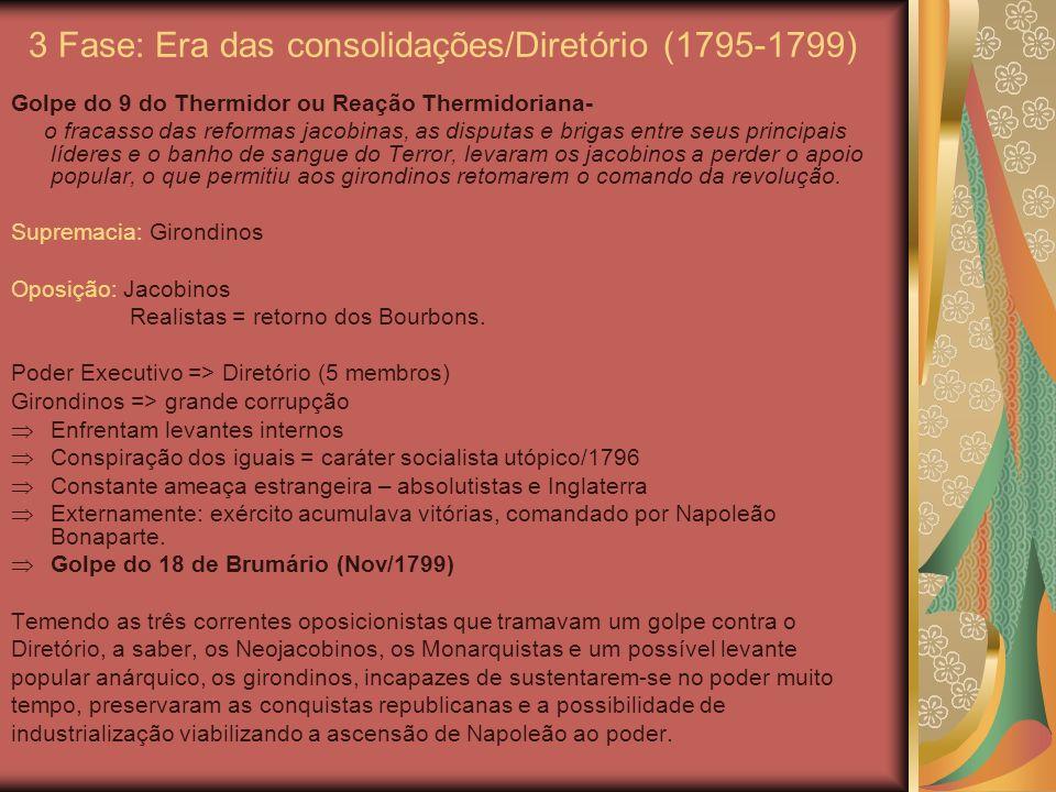 3 Fase: Era das consolidações/Diretório (1795-1799) Golpe do 9 do Thermidor ou Reação Thermidoriana- o fracasso das reformas jacobinas, as disputas e