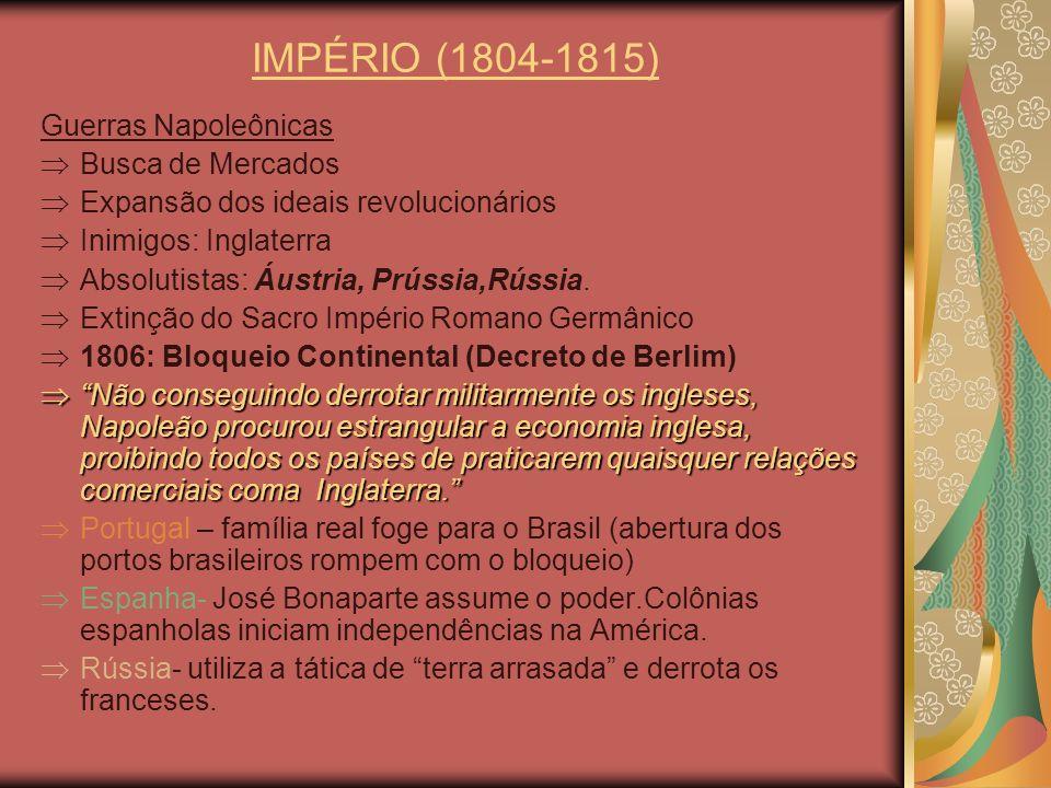 IMPÉRIO (1804-1815) Guerras Napoleônicas Busca de Mercados Expansão dos ideais revolucionários Inimigos: Inglaterra Absolutistas: Áustria, Prússia,Rús