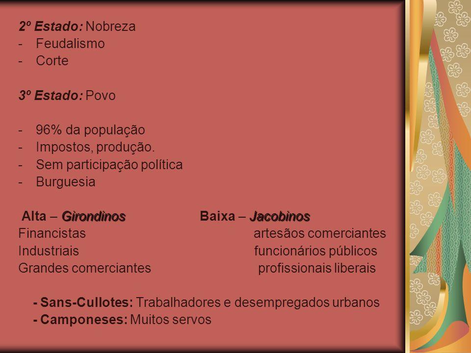 2º Estado: Nobreza -Feudalismo -Corte 3º Estado: Povo -96% da população -Impostos, produção. -Sem participação política -Burguesia Girondinos Jacobino