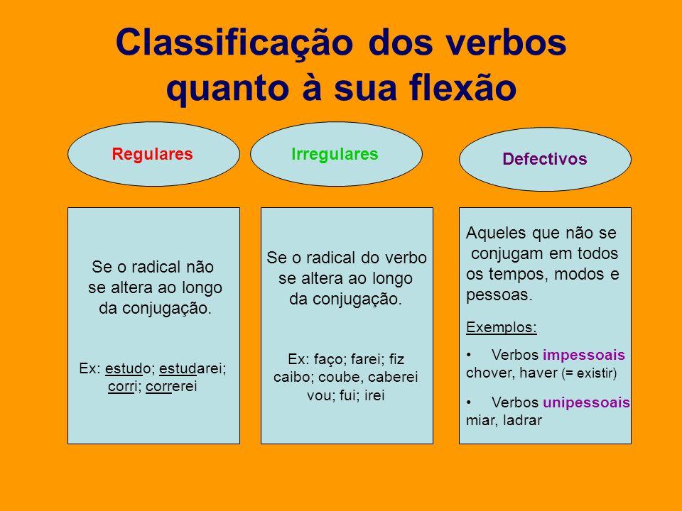 Classificação dos verbos quanto à sua flexão RegularesIrregulares Defectivos Se o radical não se altera ao longo da conjugação. Ex: estudo; estudarei;