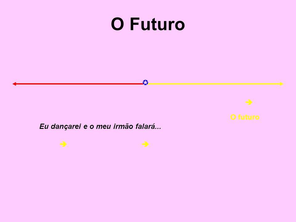 O Futuro Eu dançarei e o meu irmão falará... O futuro