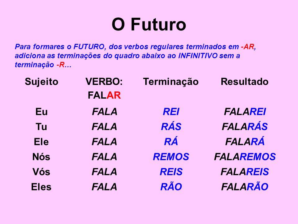 Para formares o FUTURO, dos verbos regulares terminados em -AR, adiciona as terminações do quadro abaixo ao INFINITIVO sem a terminação -R… SujeitoVER