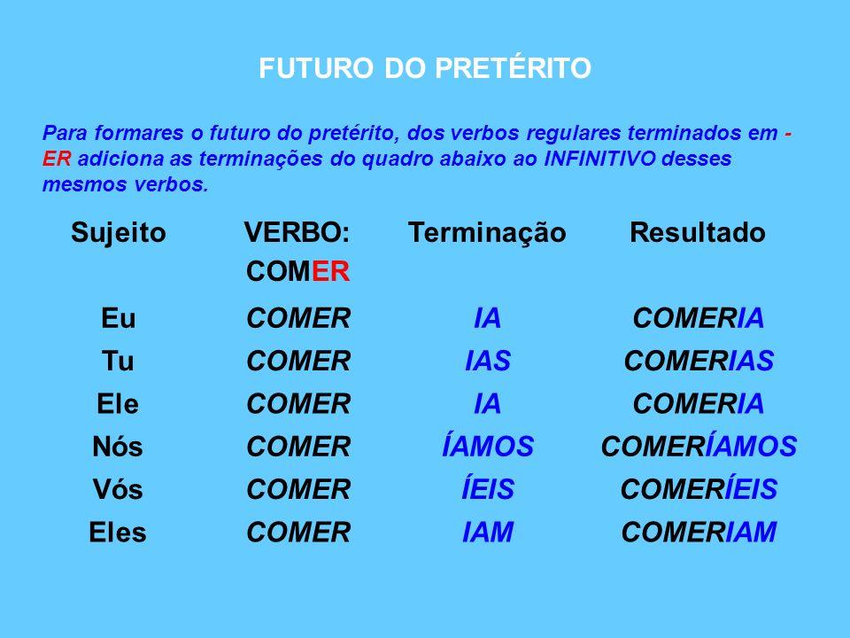 Para formares o futuro do pretérito, dos verbos regulares terminados em - ER adiciona as terminações do quadro abaixo ao INFINITIVO desses mesmos verb