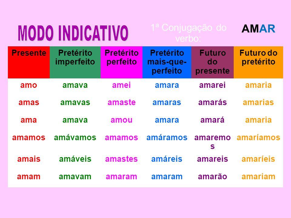 1ª Conjugação do verbo: AMAR Presente Pretérito imperfeito Pretérito perfeito Pretérito mais-que- perfeito Futuro do presente Futuro do pretérito amoa