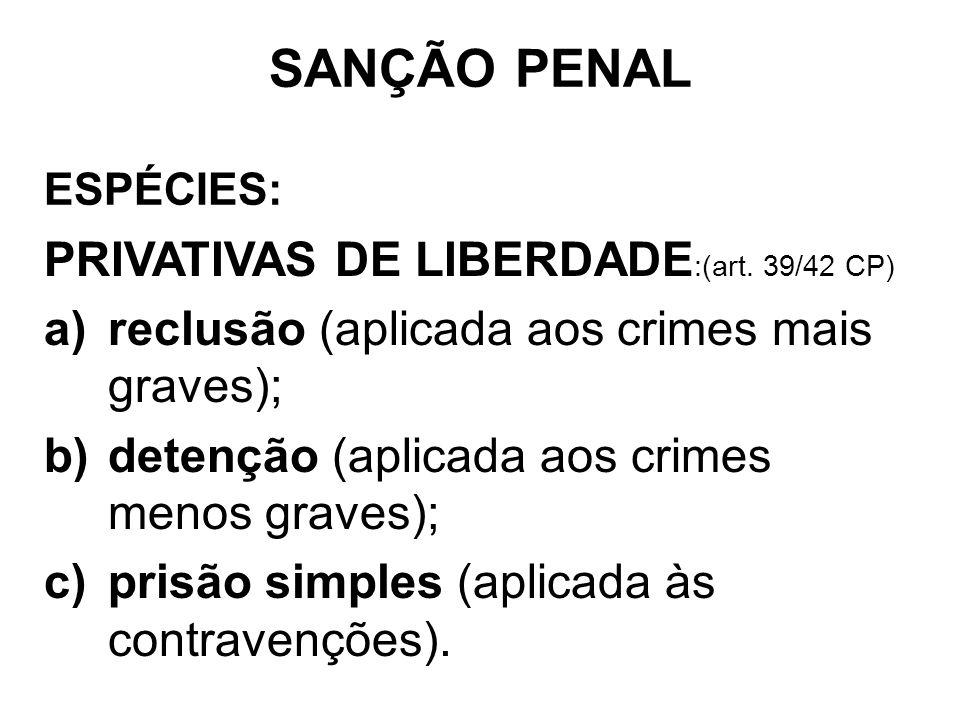 SANÇÃO PENAL ESPÉCIES: PRIVATIVAS DE LIBERDADE :(art. 39/42 CP) a)reclusão (aplicada aos crimes mais graves); b)detenção (aplicada aos crimes menos gr