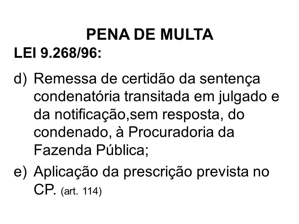 LEI 9.268/96: d)Remessa de certidão da sentença condenatória transitada em julgado e da notificação,sem resposta, do condenado, à Procuradoria da Faze
