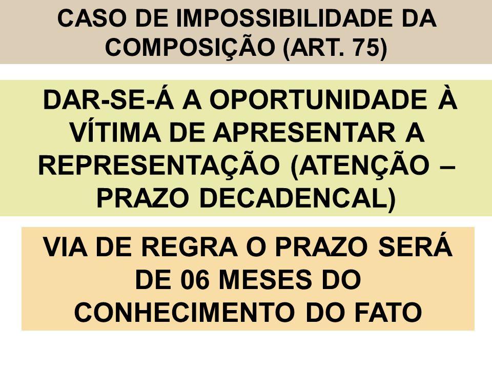 CASO DE IMPOSSIBILIDADE DA COMPOSIÇÃO (ART. 75) DAR-SE-Á A OPORTUNIDADE À VÍTIMA DE APRESENTAR A REPRESENTAÇÃO (ATENÇÃO – PRAZO DECADENCAL) VIA DE REG