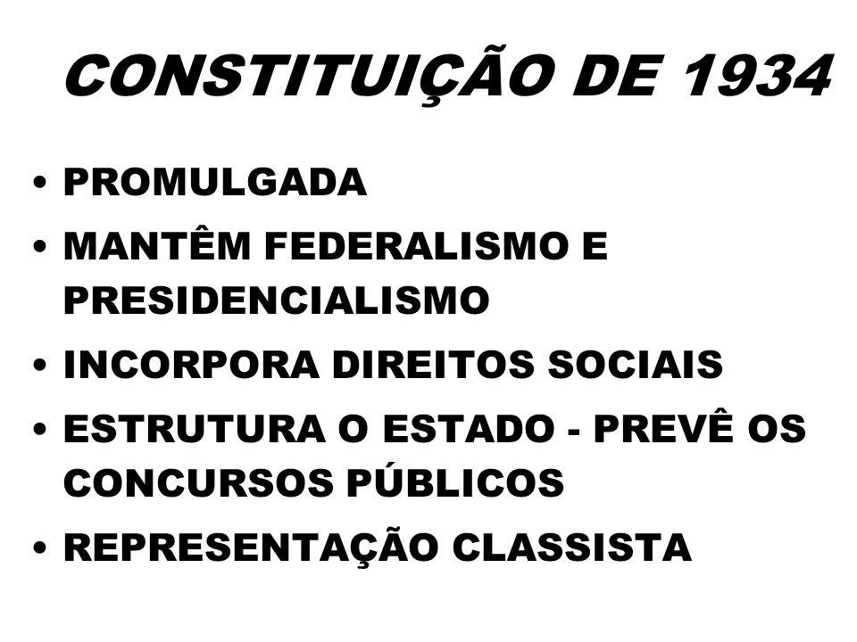CONSTITUIÇÃO DE 1934 PROMULGADA MANTÊM FEDERALISMO E PRESIDENCIALISMO INCORPORA DIREITOS SOCIAIS ESTRUTURA O ESTADO - PREVÊ OS CONCURSOS PÚBLICOS REPR