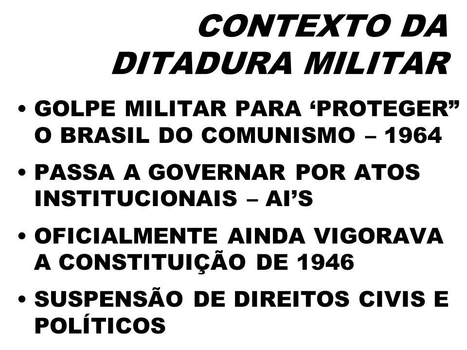 CONTEXTO DA DITADURA MILITAR GOLPE MILITAR PARA PROTEGER O BRASIL DO COMUNISMO – 1964 PASSA A GOVERNAR POR ATOS INSTITUCIONAIS – AIS OFICIALMENTE AIND
