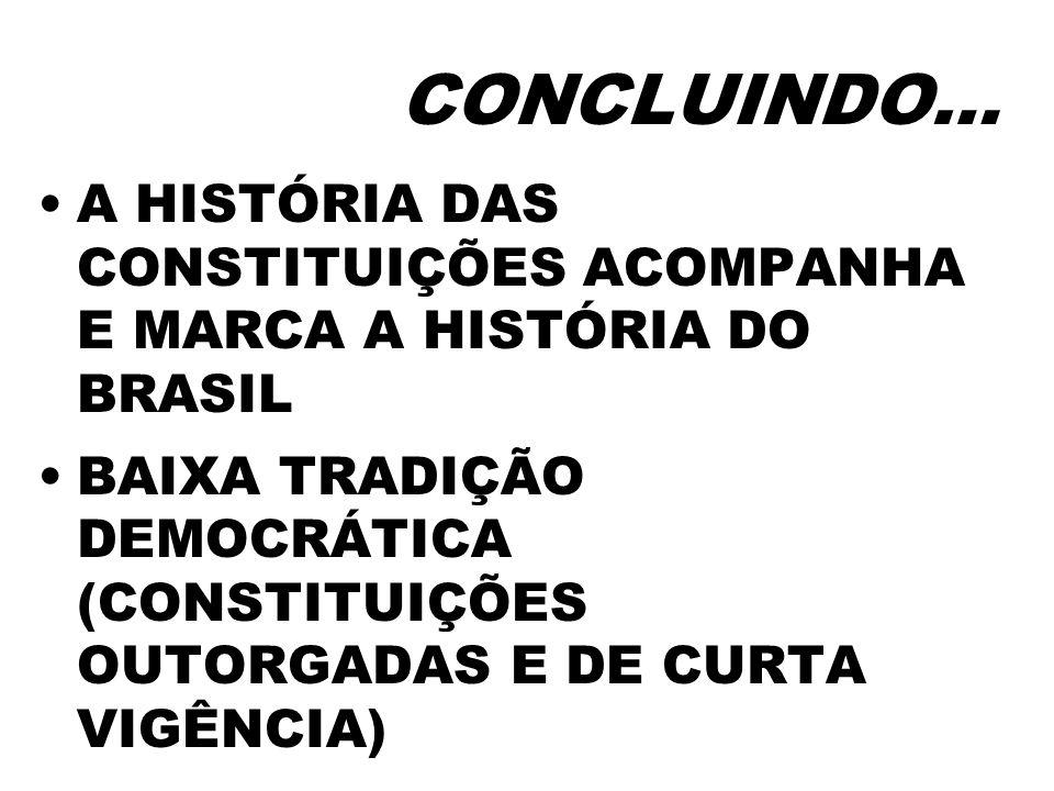 CONCLUINDO… A HISTÓRIA DAS CONSTITUIÇÕES ACOMPANHA E MARCA A HISTÓRIA DO BRASIL BAIXA TRADIÇÃO DEMOCRÁTICA (CONSTITUIÇÕES OUTORGADAS E DE CURTA VIGÊNC