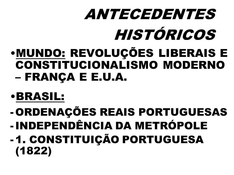 ANTECEDENTES HISTÓRICOS MUNDO: REVOLUÇÕES LIBERAIS E CONSTITUCIONALISMO MODERNO – FRANÇA E E.U.A. BRASIL: -ORDENAÇÕES REAIS PORTUGUESAS -INDEPENDÊNCIA