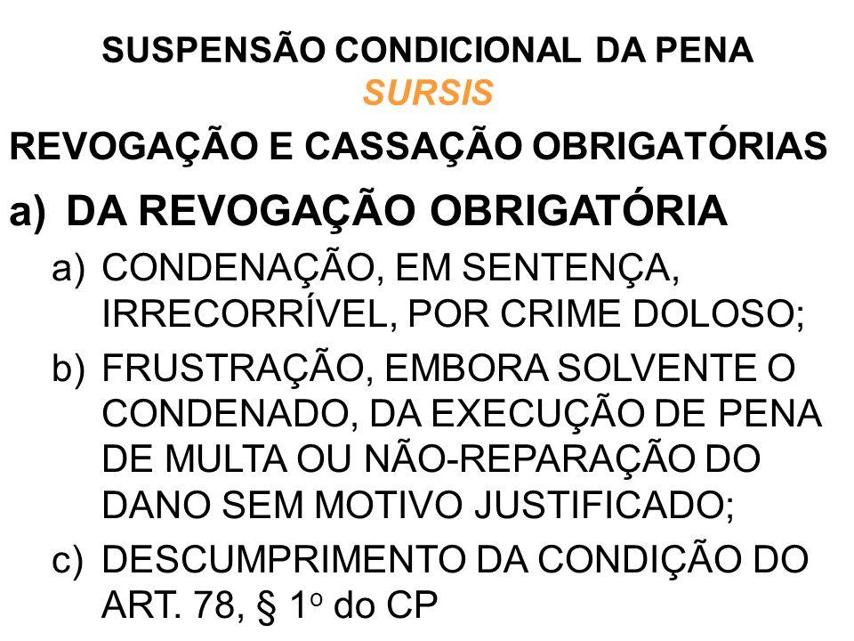 REVOGAÇÃO E CASSAÇÃO OBRIGATÓRIAS a)DA REVOGAÇÃO OBRIGATÓRIA a)CONDENAÇÃO, EM SENTENÇA, IRRECORRÍVEL, POR CRIME DOLOSO; b)FRUSTRAÇÃO, EMBORA SOLVENTE