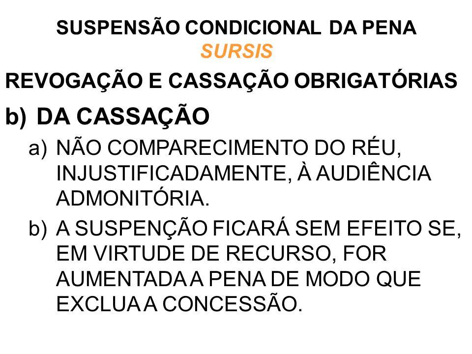 REVOGAÇÃO E CASSAÇÃO OBRIGATÓRIAS b)DA CASSAÇÃO a)NÃO COMPARECIMENTO DO RÉU, INJUSTIFICADAMENTE, À AUDIÊNCIA ADMONITÓRIA. b)A SUSPENÇÃO FICARÁ SEM EFE