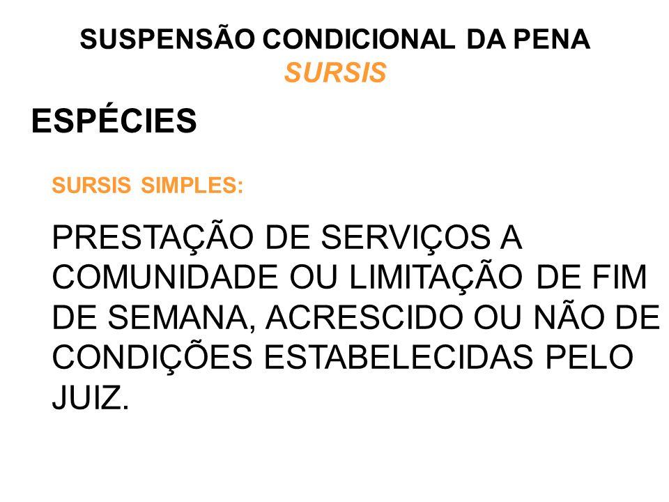 ESPÉCIES SURSIS SIMPLES: PRESTAÇÃO DE SERVIÇOS A COMUNIDADE OU LIMITAÇÃO DE FIM DE SEMANA, ACRESCIDO OU NÃO DE CONDIÇÕES ESTABELECIDAS PELO JUIZ. SUSP