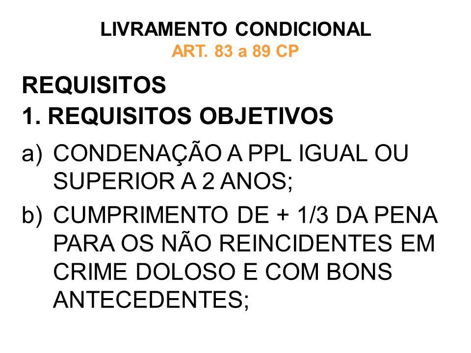 REQUISITOS 1. REQUISITOS OBJETIVOS LIVRAMENTO CONDICIONAL ART. 83 a 89 CP a)CONDENAÇÃO A PPL IGUAL OU SUPERIOR A 2 ANOS; b)CUMPRIMENTO DE + 1/3 DA PEN