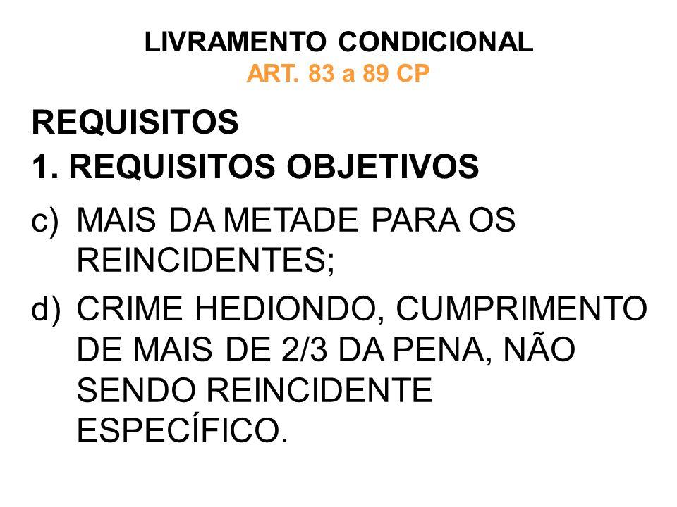 REQUISITOS 1. REQUISITOS OBJETIVOS LIVRAMENTO CONDICIONAL ART. 83 a 89 CP c)MAIS DA METADE PARA OS REINCIDENTES; d)CRIME HEDIONDO, CUMPRIMENTO DE MAIS