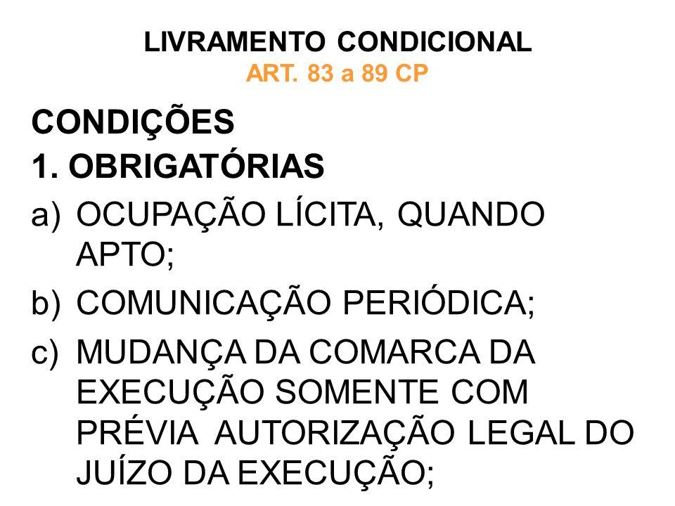 CONDIÇÕES 1. OBRIGATÓRIAS LIVRAMENTO CONDICIONAL ART. 83 a 89 CP a)OCUPAÇÃO LÍCITA, QUANDO APTO; b)COMUNICAÇÃO PERIÓDICA; c)MUDANÇA DA COMARCA DA EXEC