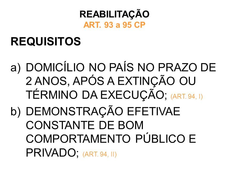 REQUISITOS REABILITAÇÃO ART. 93 a 95 CP a)DOMICÍLIO NO PAÍS NO PRAZO DE 2 ANOS, APÓS A EXTINÇÃO OU TÉRMINO DA EXECUÇÃO ; (ART. 94, I) b)DEMONSTRAÇÃO E