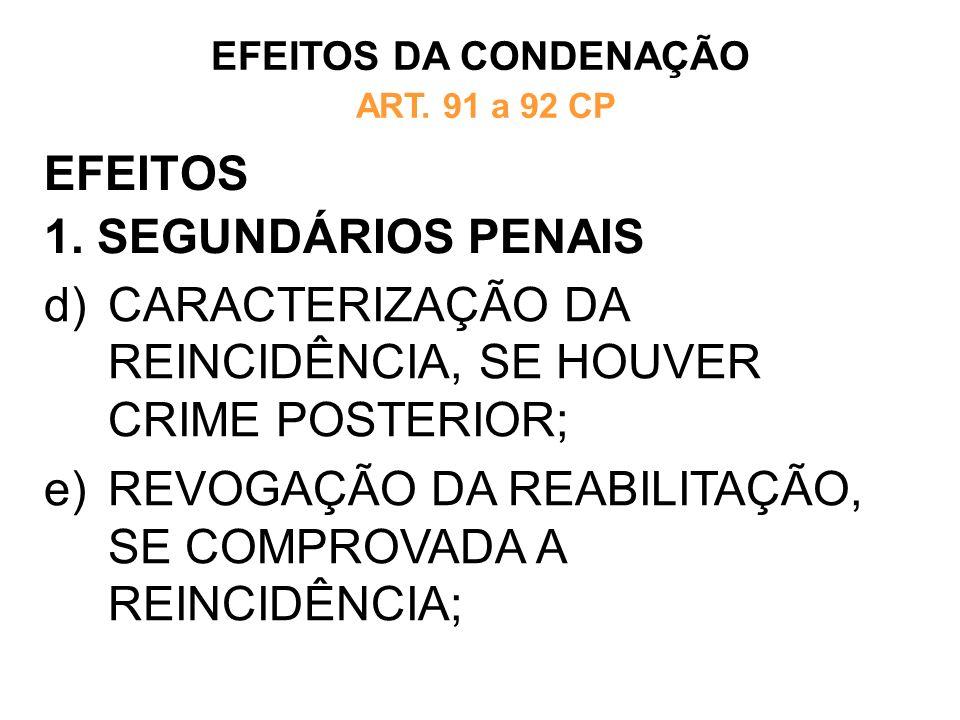 EFEITOS 1. SEGUNDÁRIOS PENAIS EFEITOS DA CONDENAÇÃO ART. 91 a 92 CP d)CARACTERIZAÇÃO DA REINCIDÊNCIA, SE HOUVER CRIME POSTERIOR; e)REVOGAÇÃO DA REABIL