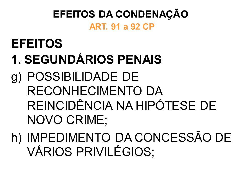 EFEITOS 1. SEGUNDÁRIOS PENAIS EFEITOS DA CONDENAÇÃO ART. 91 a 92 CP g)POSSIBILIDADE DE RECONHECIMENTO DA REINCIDÊNCIA NA HIPÓTESE DE NOVO CRIME; h)IMP