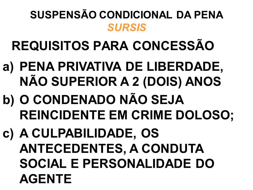 REQUISITOS PARA CONCESSÃO a)PENA PRIVATIVA DE LIBERDADE, NÃO SUPERIOR A 2 (DOIS) ANOS b)O CONDENADO NÃO SEJA REINCIDENTE EM CRIME DOLOSO; c)A CULPABIL
