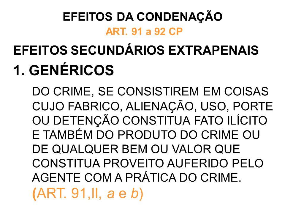 EFEITOS SECUNDÁRIOS EXTRAPENAIS 1. GENÉRICOS EFEITOS DA CONDENAÇÃO ART. 91 a 92 CP DO CRIME, SE CONSISTIREM EM COISAS CUJO FABRICO, ALIENAÇÃO, USO, PO