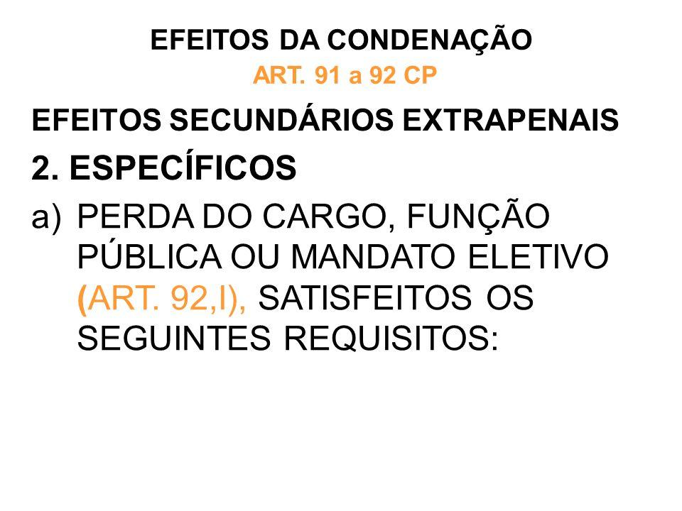 EFEITOS SECUNDÁRIOS EXTRAPENAIS 2. ESPECÍFICOS EFEITOS DA CONDENAÇÃO ART. 91 a 92 CP a)PERDA DO CARGO, FUNÇÃO PÚBLICA OU MANDATO ELETIVO (ART. 92,I),