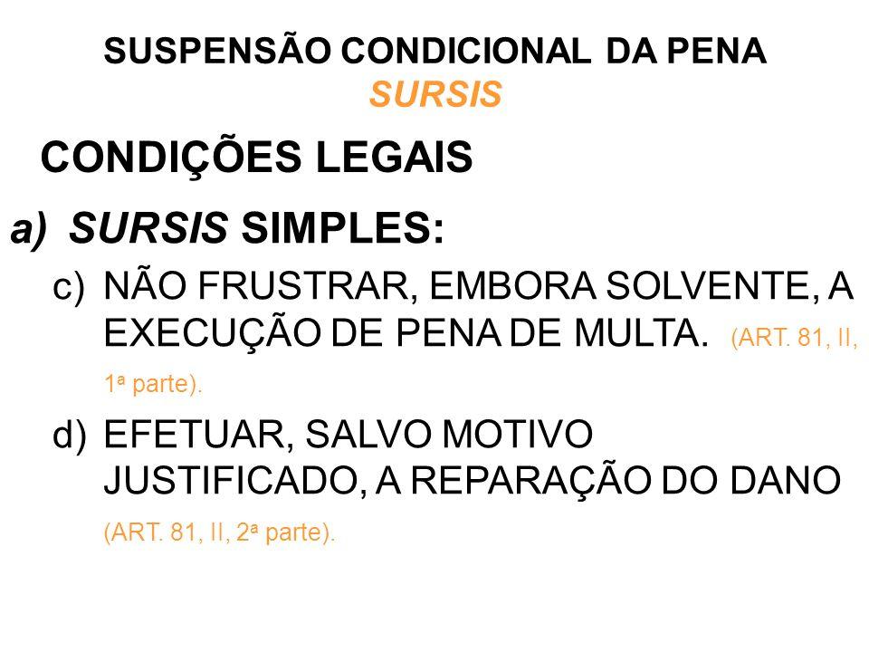 CONDIÇÕES LEGAIS a)SURSIS SIMPLES: c)NÃO FRUSTRAR, EMBORA SOLVENTE, A EXECUÇÃO DE PENA DE MULTA. (ART. 81, II, 1 a parte). d)EFETUAR, SALVO MOTIVO JUS